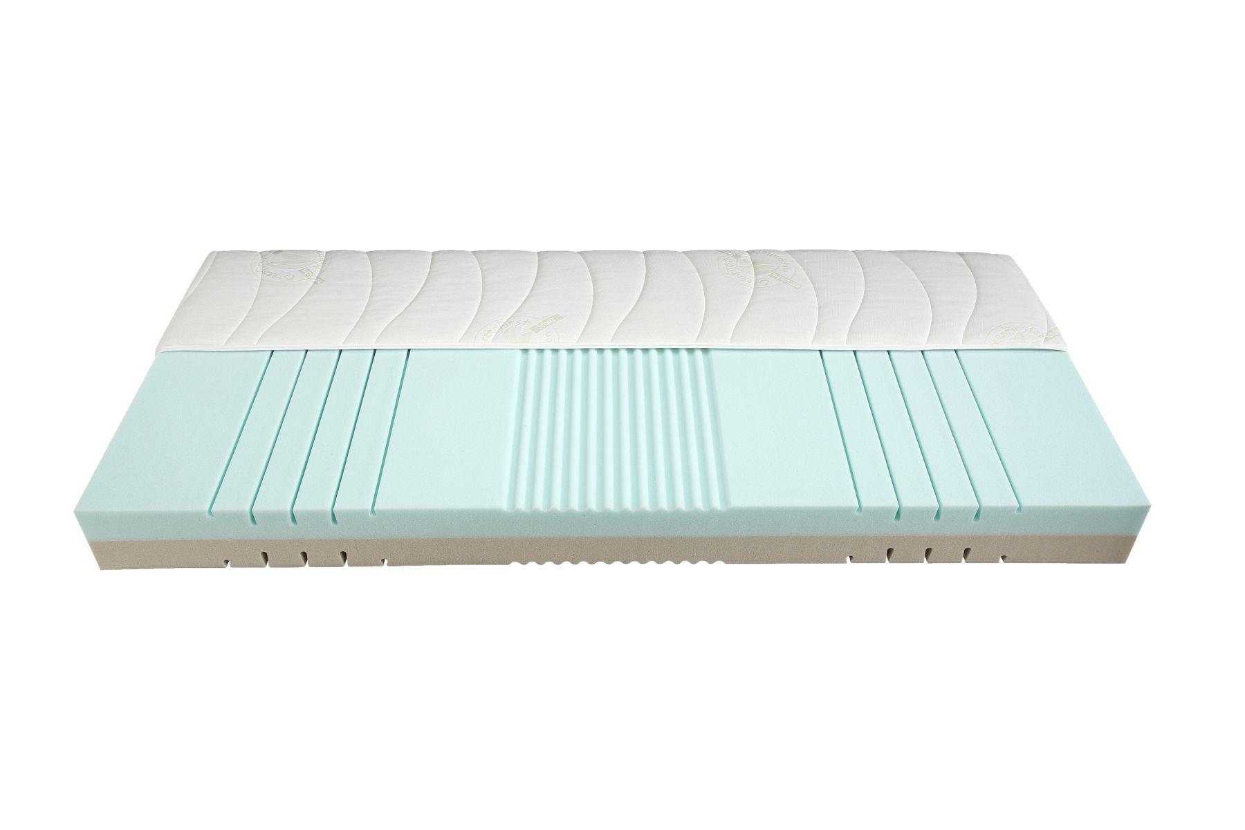 malie kaltschaum duo wendematratze kaltschaum malie eggers deutsche premium bettwaren. Black Bedroom Furniture Sets. Home Design Ideas